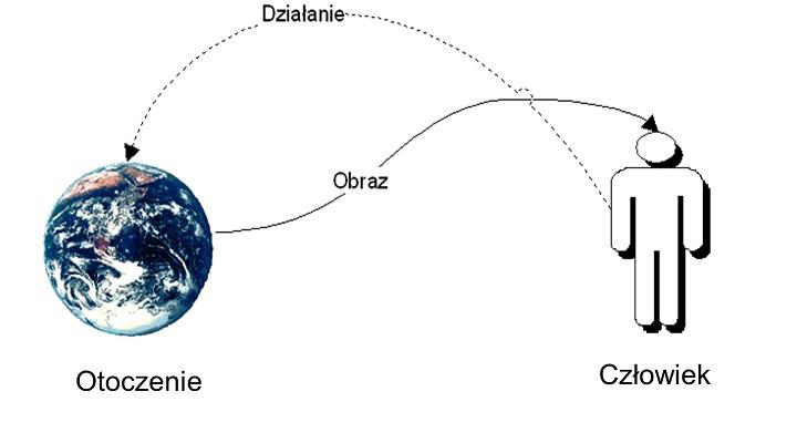Komputerowe-systemy-wizyjne-w-zastosowaniach-przemysłowych-rys-1-dlaProdukcji.pl