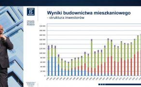 Podsumowanie-Dni-Budownictwa-i-Architektury-2021-Fot-6-dlaProdukcji.pl