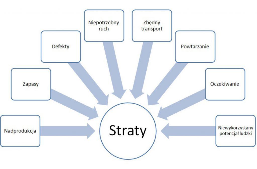 STAL_1_21_5S_zarzadzanie-JAKO-NARZEDZIE-ORGANIZACJI-PRACY-RYS-1-dlaProdukcji.pl