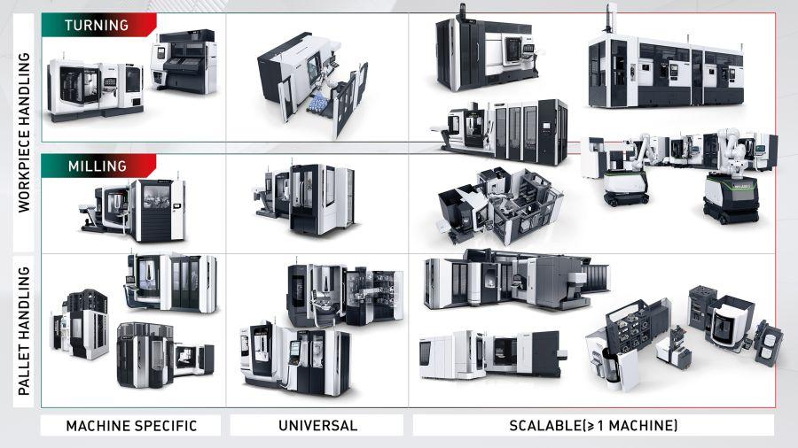 Wydajne-i-elastyczne-dzieki-przyszlosciowym-rozwiazaniom-automatyzacji-Fot-1