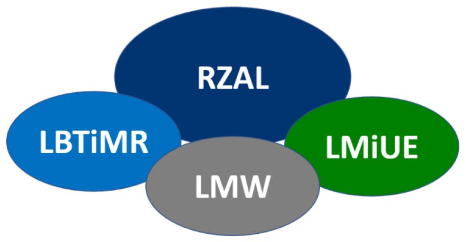 STAL-5-6-21-wlasnosci-i-pomiary-LABORATORIA-BADAWCZE-I-WZORCUJACE-PK-RZAL-RYS-1